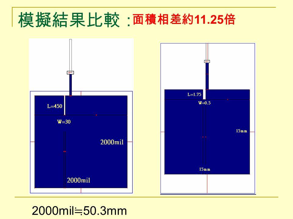 模擬結果比較: 面積相差約11.25倍 2000mil≒50.3mm