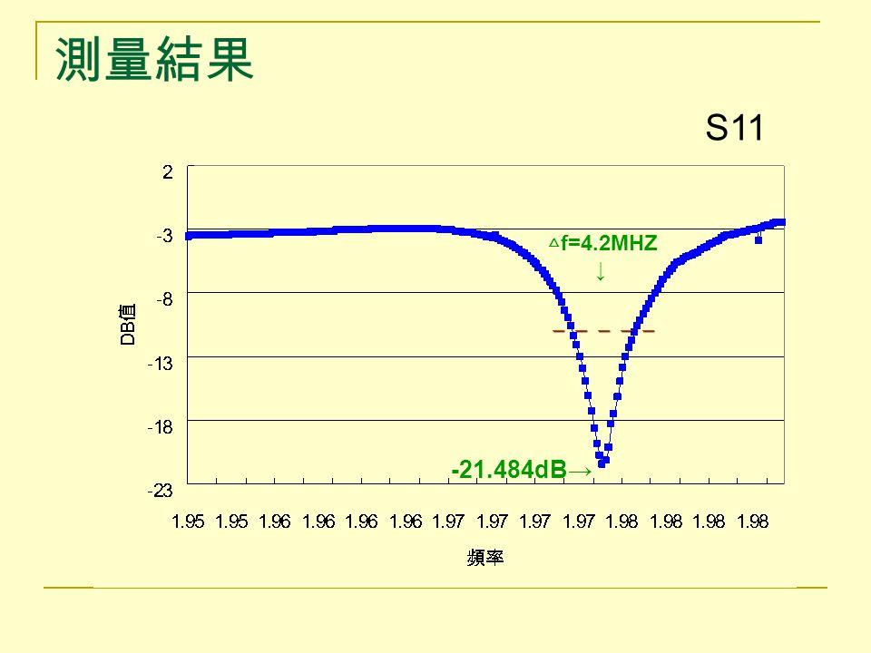 測量結果 S11 △f=4.2MHZ ↓ _____ -21.484dB→
