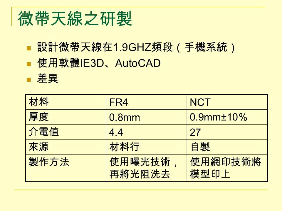 微帶天線之研製 設計微帶天線在1.9GHZ頻段(手機系統) 使用軟體IE3D、AutoCAD 差異 材料 FR4 NCT 厚度 0.8mm