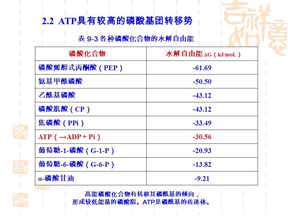 2.2 ATP具有较高的磷酸基团转移势 表 9‑3 各种磷酸化合物的水解自由能 磷酸化合物 水解自由能 ΔG(kJ/moL)