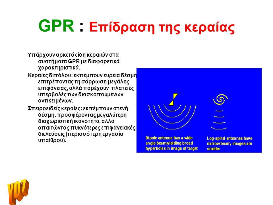 GPR : Επίδραση της κεραίας