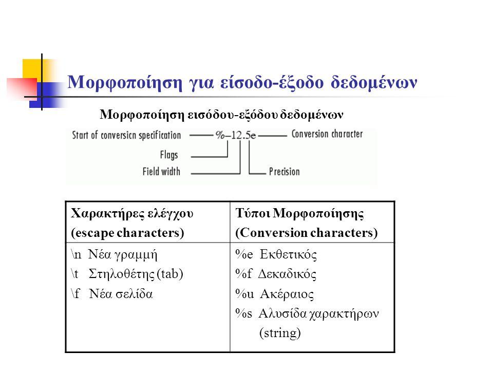 Μορφοποίηση για είσοδο-έξοδο δεδομένων