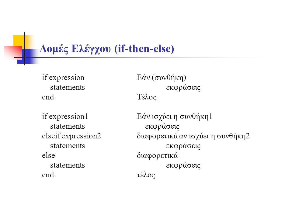 Δομές Ελέγχου (if-then-else)