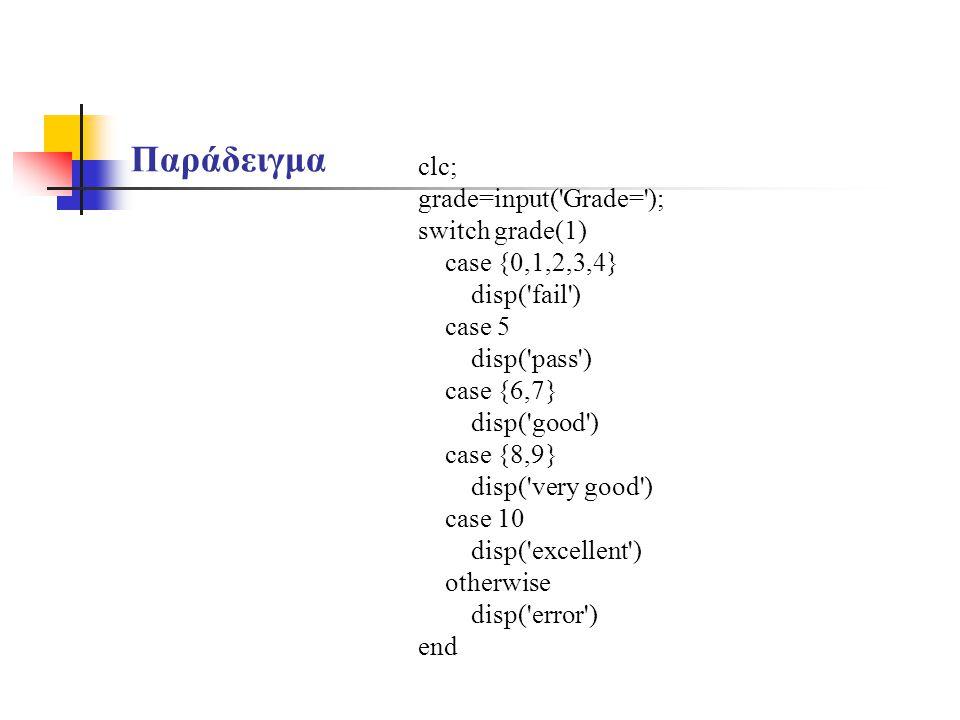 Παράδειγμα clc; grade=input( Grade= ); switch grade(1)