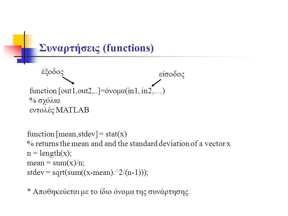Συναρτήσεις (functions)