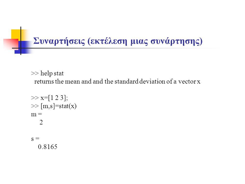 Συναρτήσεις (εκτέλεση μιας συνάρτησης)