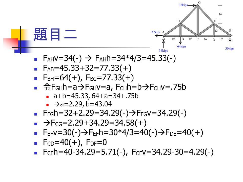 題目二 FAHv=34(-)  FAHh=34*4/3=45.33(-) FAB=45.33+32=77.33(+)