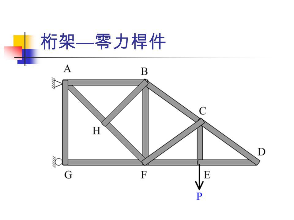 桁架—零力桿件