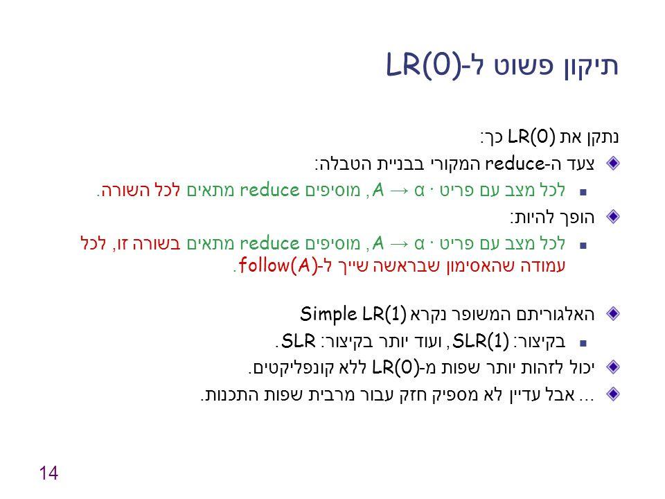 תיקון פשוט ל-LR(0) נתקן את LR(0) כך: צעד ה-reduce המקורי בבניית הטבלה: