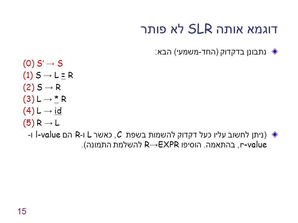 דוגמא אותה SLR לא פותר נתבונן בדקדוק (החד-משמעי) הבא: (0) S' → S