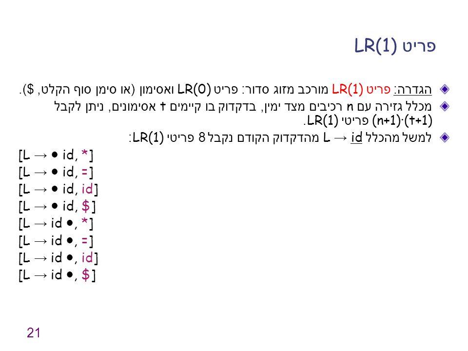 פריט LR(1) הגדרה: פריט LR(1) מורכב מזוג סדור: פריט LR(0) ואסימון (או סימן סוף הקלט, $).
