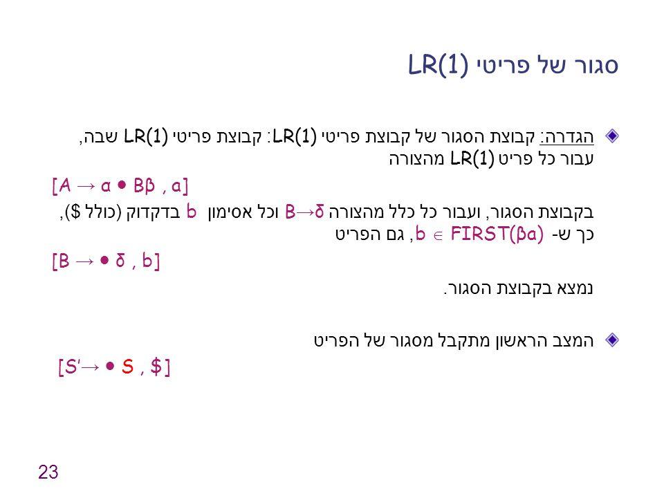 סגור של פריטי LR(1) הגדרה: קבוצת הסגור של קבוצת פריטי LR(1): קבוצת פריטי LR(1) שבה, עבור כל פריט LR(1) מהצורה.