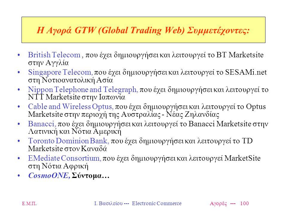 H Αγορά GTW (Global Trading Web) Συμμετέχοντες: