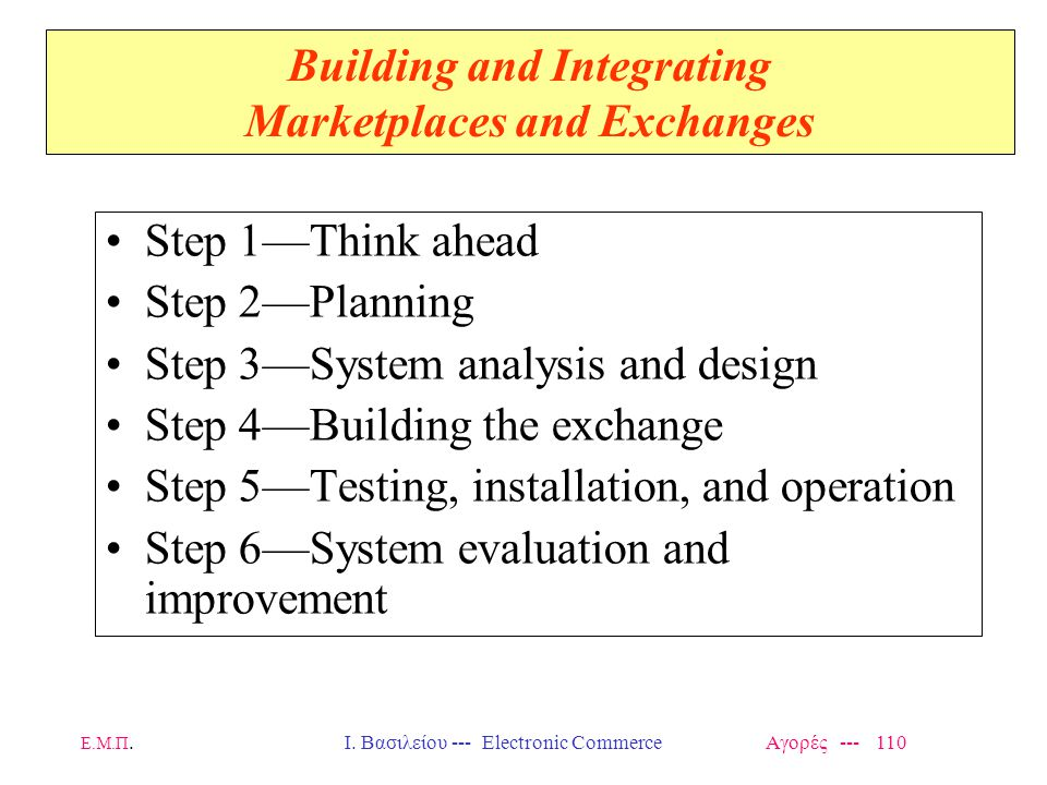 Building and Integrating Marketplaces and Exchanges