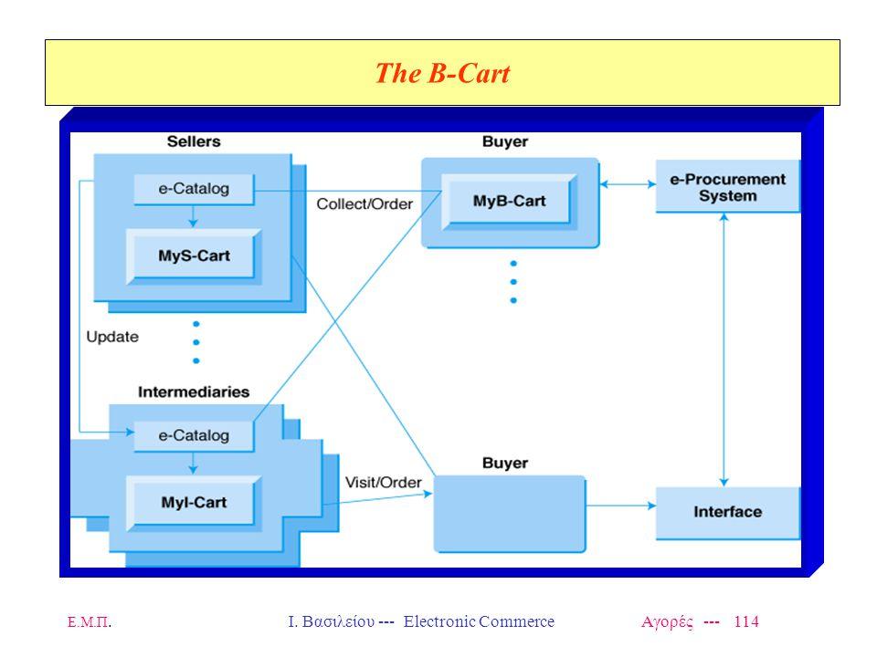 Ι. Βασιλείου --- Electronic Commerce Αγορές --- 114