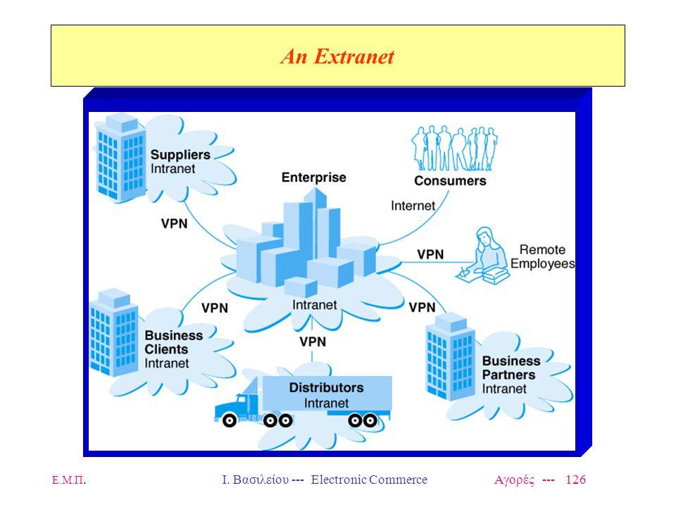 Ι. Βασιλείου --- Electronic Commerce Αγορές --- 126