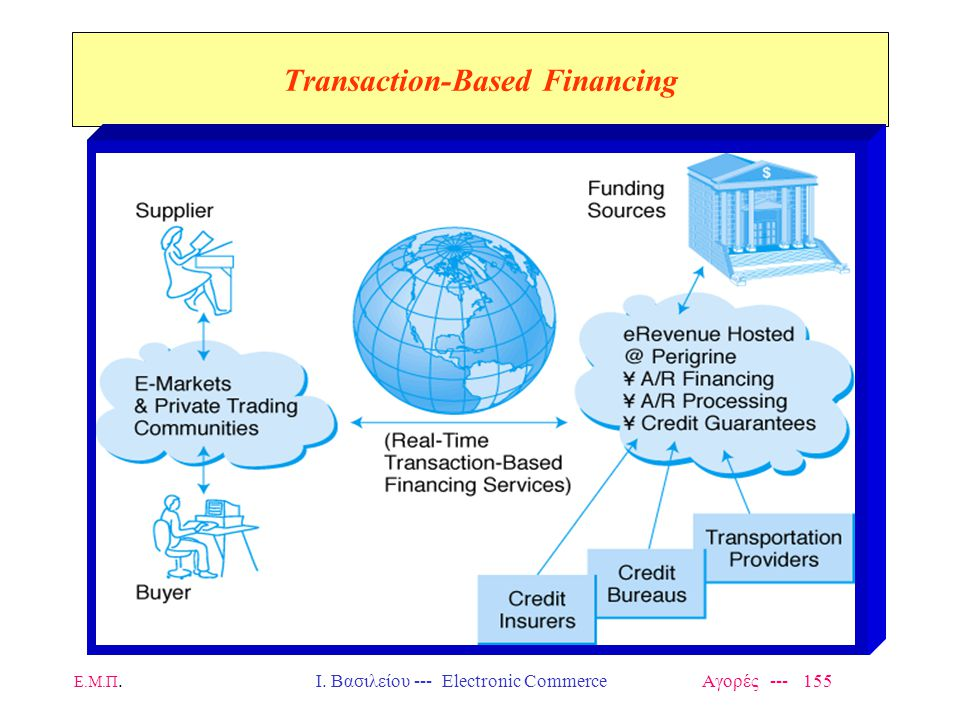 Transaction-Based Financing