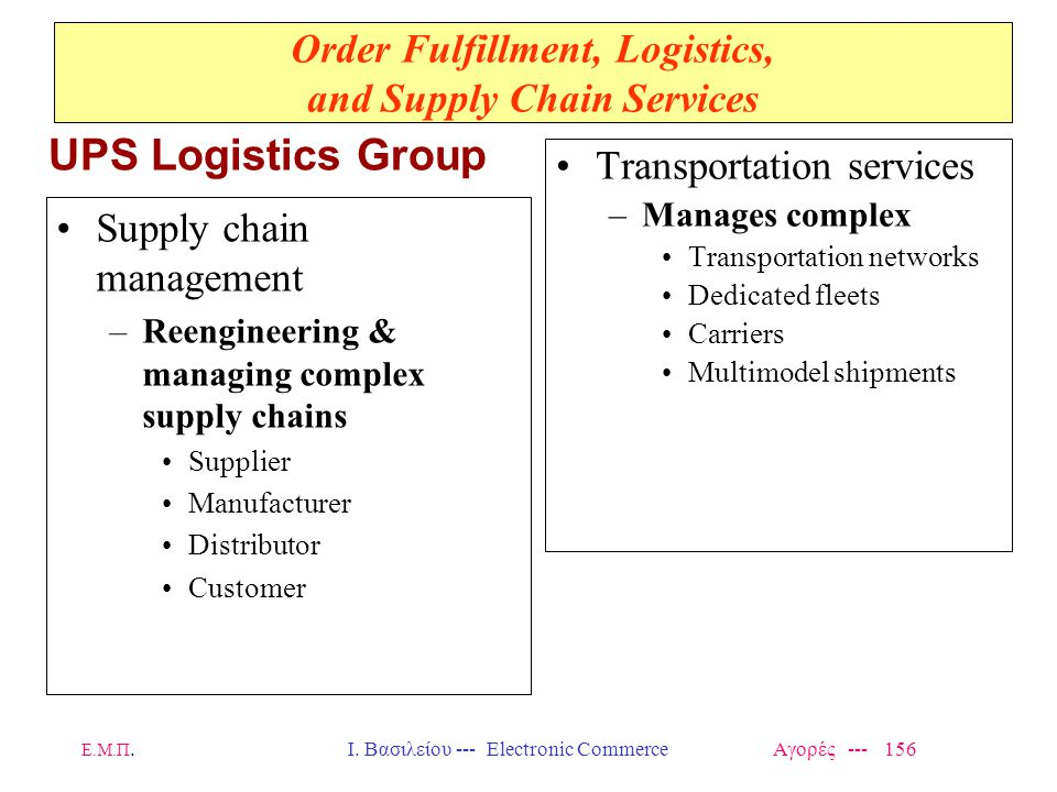 Order Fulfillment, Logistics, and Supply Chain Services