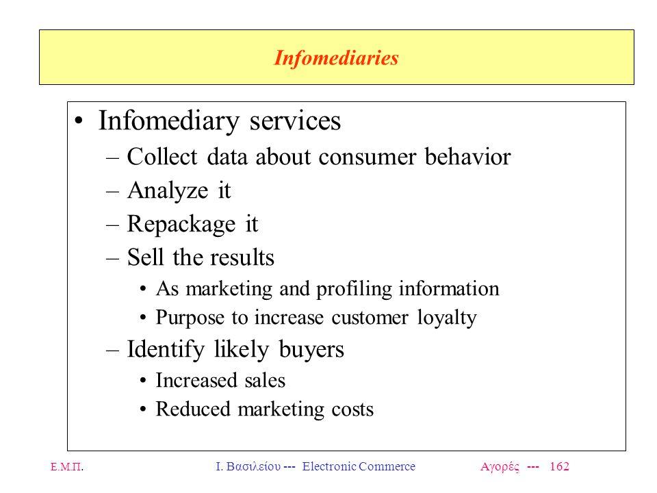 Ι. Βασιλείου --- Electronic Commerce Αγορές --- 162