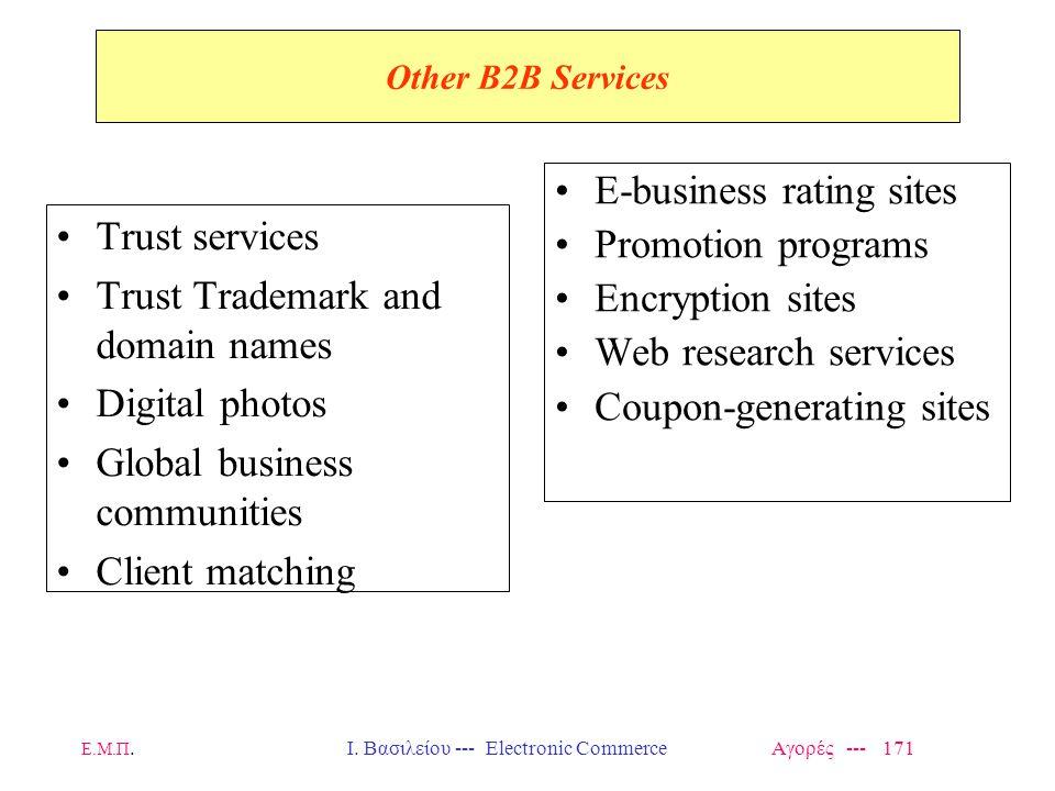Ι. Βασιλείου --- Electronic Commerce Αγορές --- 171