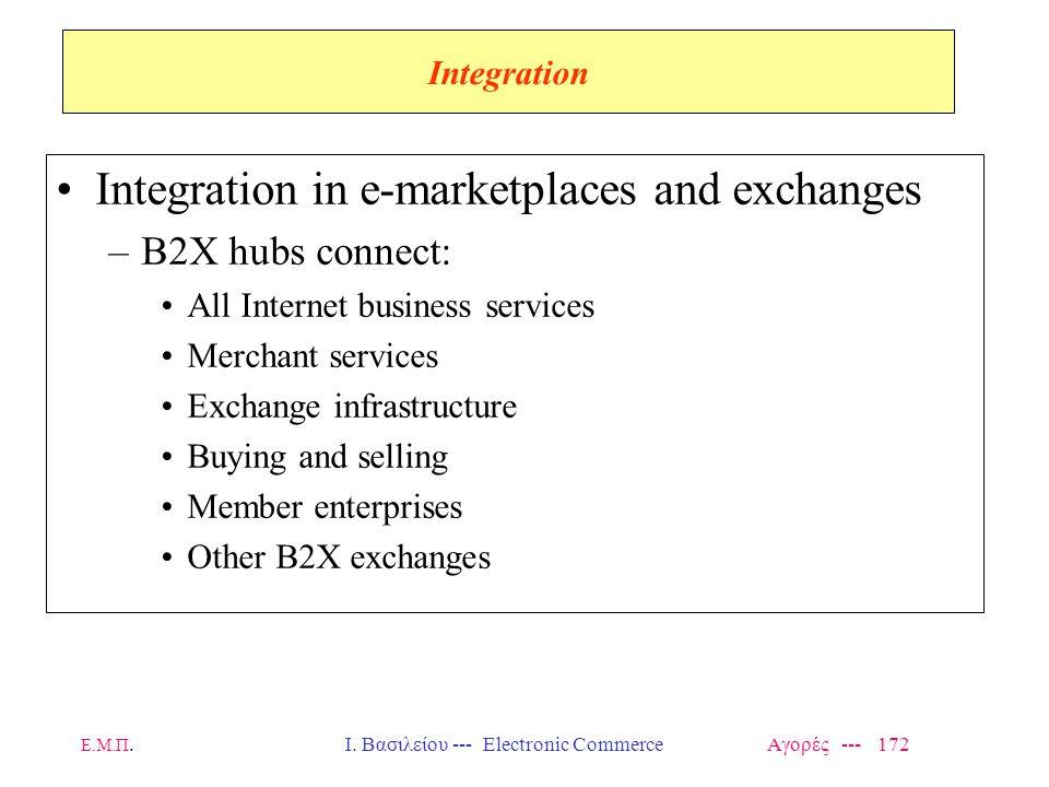 Ι. Βασιλείου --- Electronic Commerce Αγορές --- 172