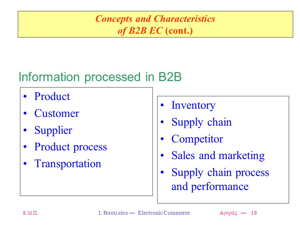 Concepts and Characteristics of B2B EC (cont.)