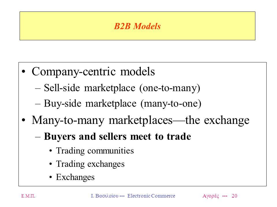 Ι. Βασιλείου --- Electronic Commerce Αγορές --- 20