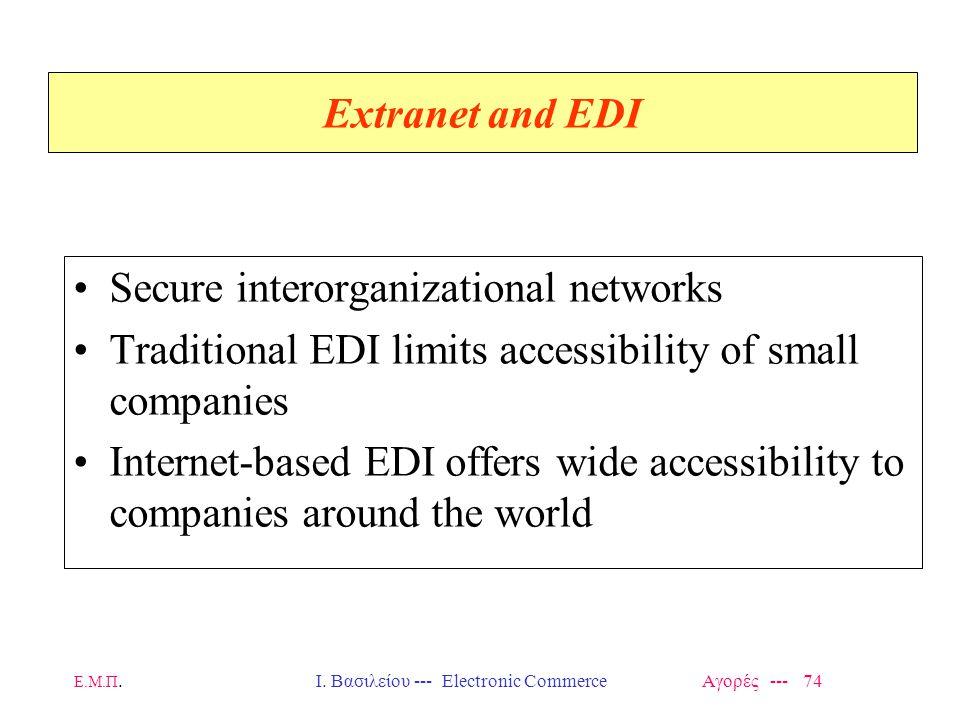 Ι. Βασιλείου --- Electronic Commerce Αγορές --- 74