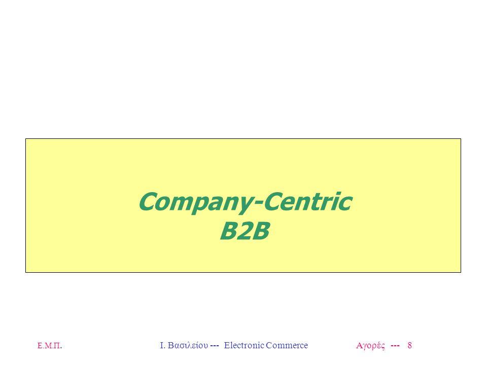 Ι. Βασιλείου --- Electronic Commerce Αγορές --- 8