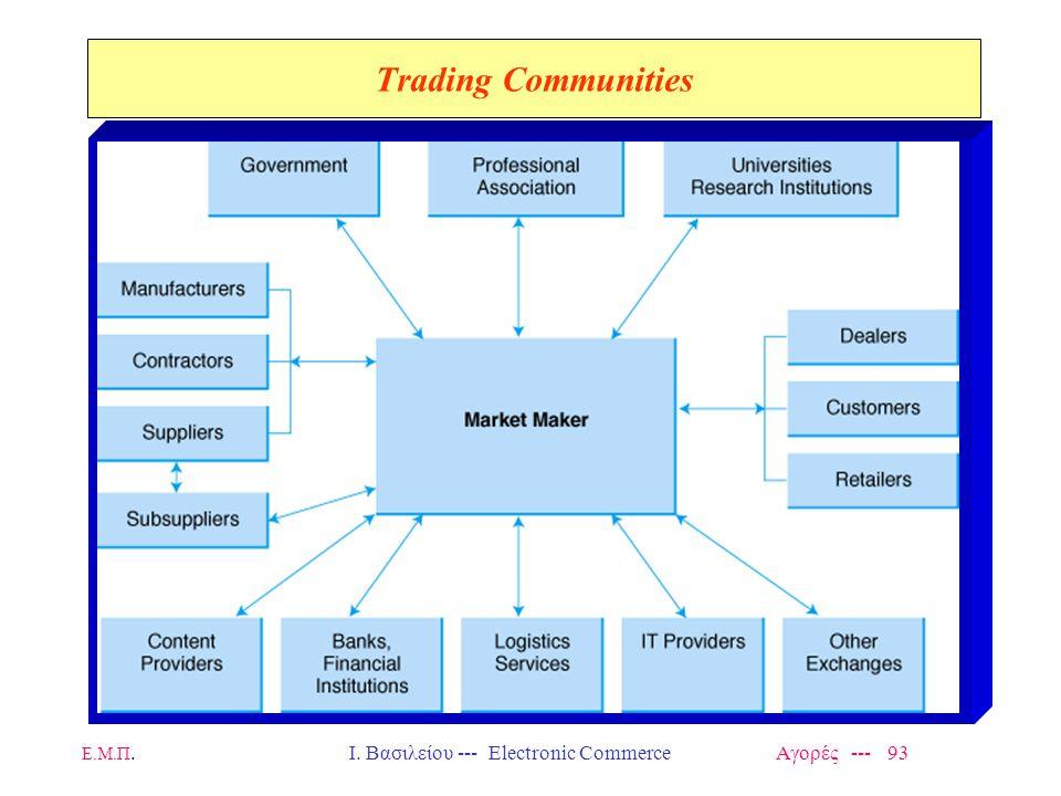 Ι. Βασιλείου --- Electronic Commerce Αγορές --- 93