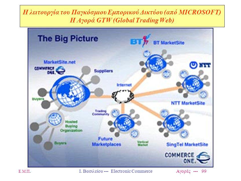 Ι. Βασιλείου --- Electronic Commerce Αγορές --- 99