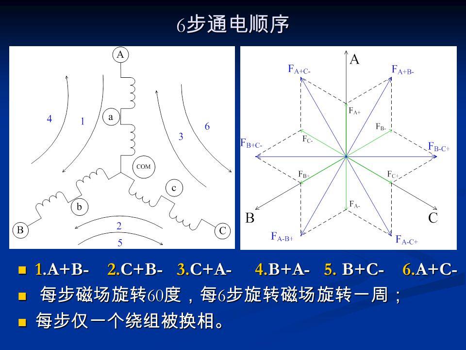 6步通电顺序 1.A+B- 2.C+B- 3.C+A- 4.B+A- 5. B+C- 6.A+C-