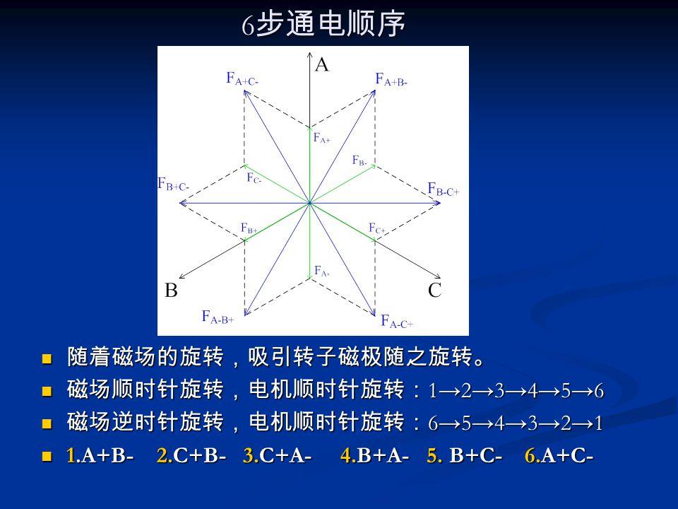 6步通电顺序 随着磁场的旋转,吸引转子磁极随之旋转。 磁场顺时针旋转,电机顺时针旋转:1→2→3→4→5→6