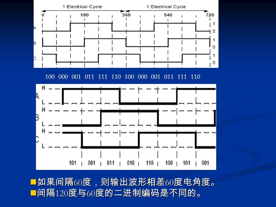 如果间隔60度,则输出波形相差60度电角度。 间隔120度与60度的二进制编码是不同的。