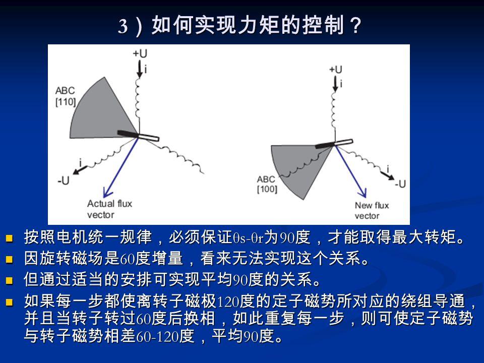 3)如何实现力矩的控制? 按照电机统一规律,必须保证θs-θr为90度,才能取得最大转矩。 因旋转磁场是60度增量,看来无法实现这个关系。