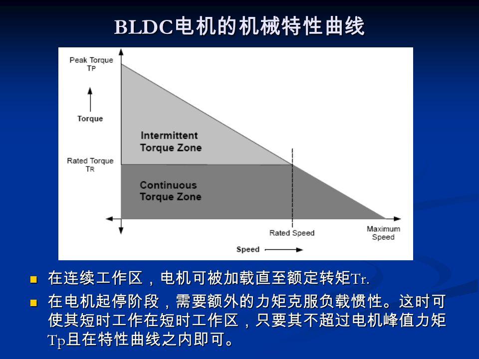BLDC电机的机械特性曲线 在连续工作区,电机可被加载直至额定转矩Tr.