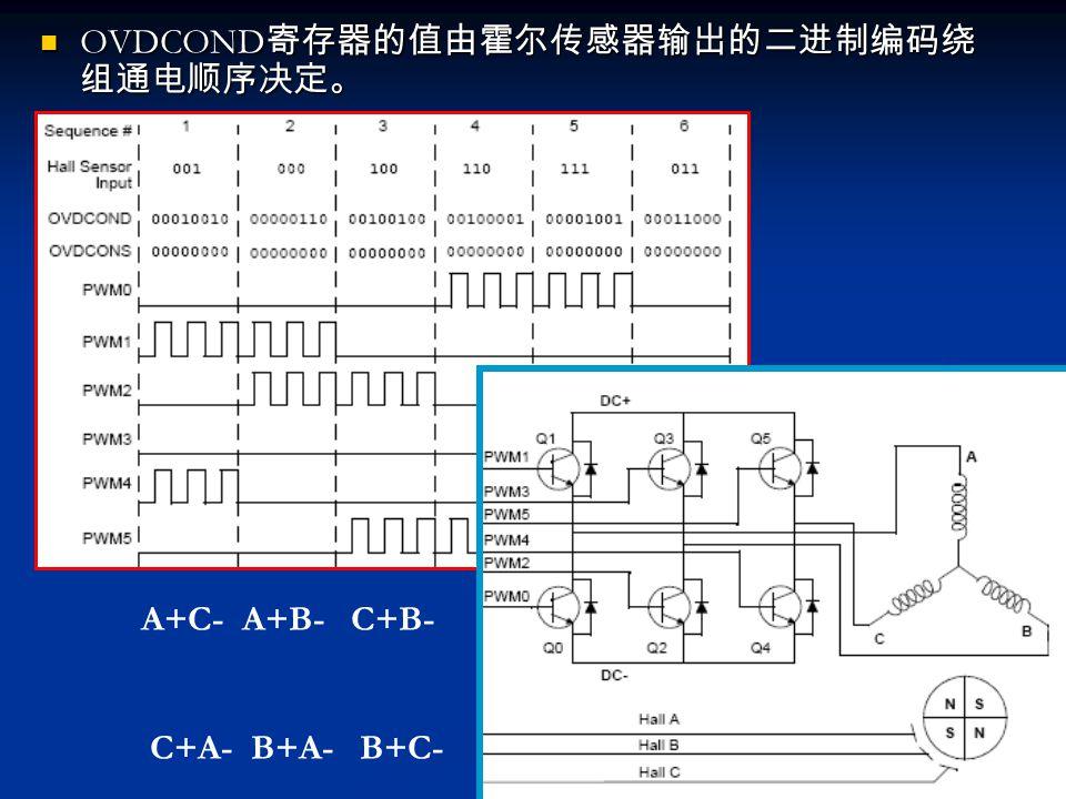 OVDCOND寄存器的值由霍尔传感器输出的二进制编码绕组通电顺序决定。