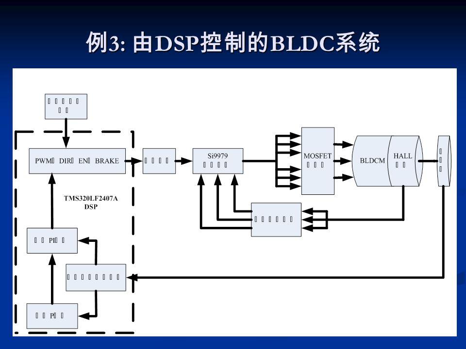 例3: 由DSP控制的BLDC系统