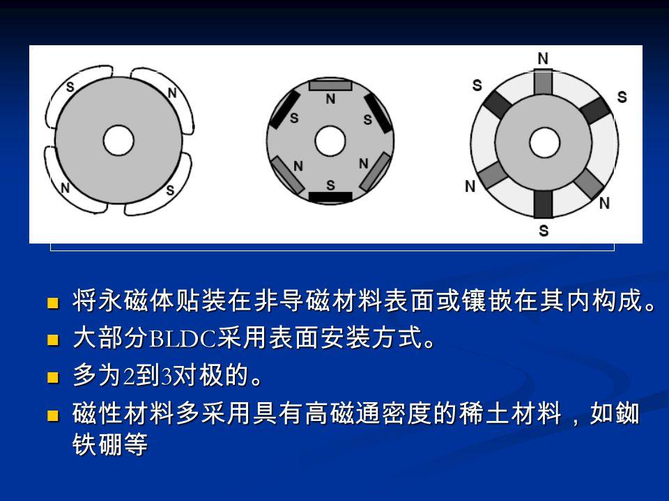 将永磁体贴装在非导磁材料表面或镶嵌在其内构成。