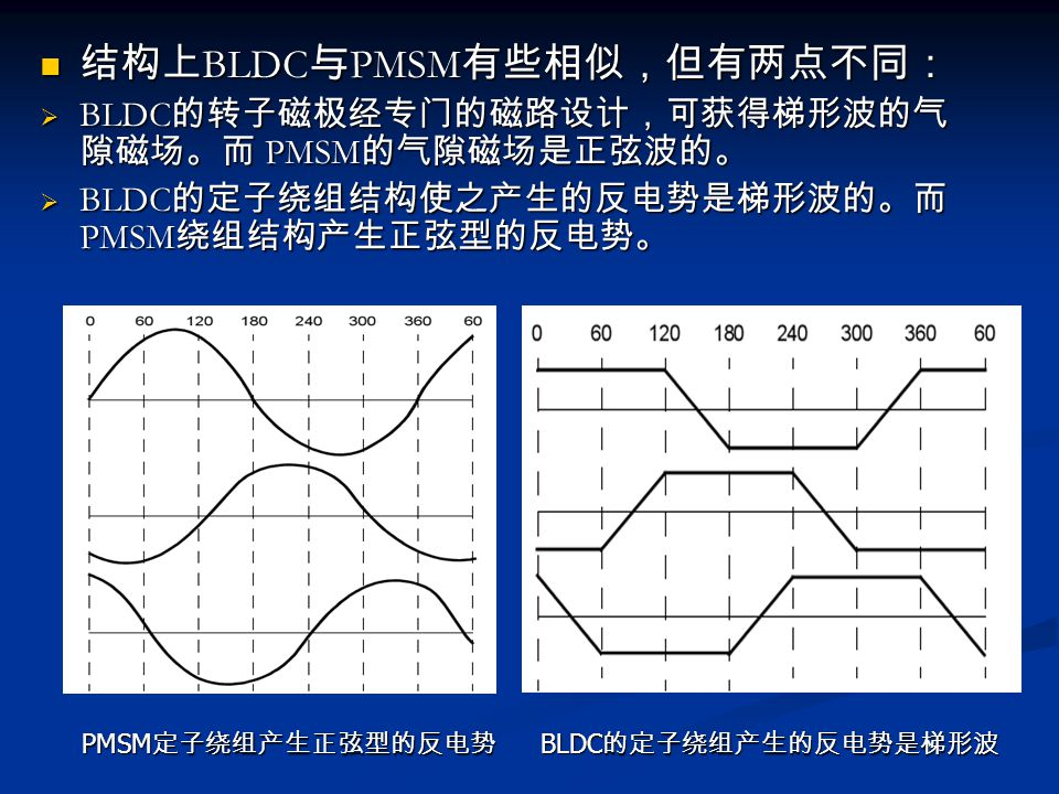 结构上BLDC与PMSM有些相似,但有两点不同: