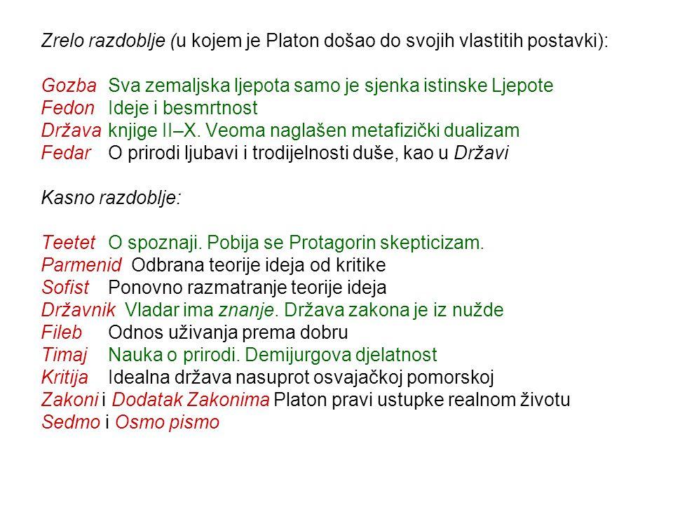 Zrelo razdoblje (u kojem je Platon došao do svojih vlastitih postavki):