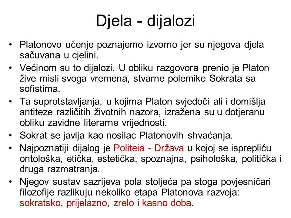 Djela - dijalozi Platonovo učenje poznajemo izvorno jer su njegova djela sačuvana u cjelini.