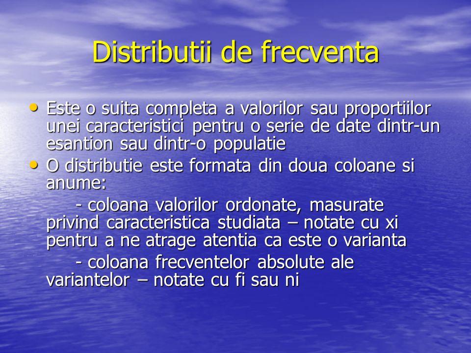 Distributii de frecventa