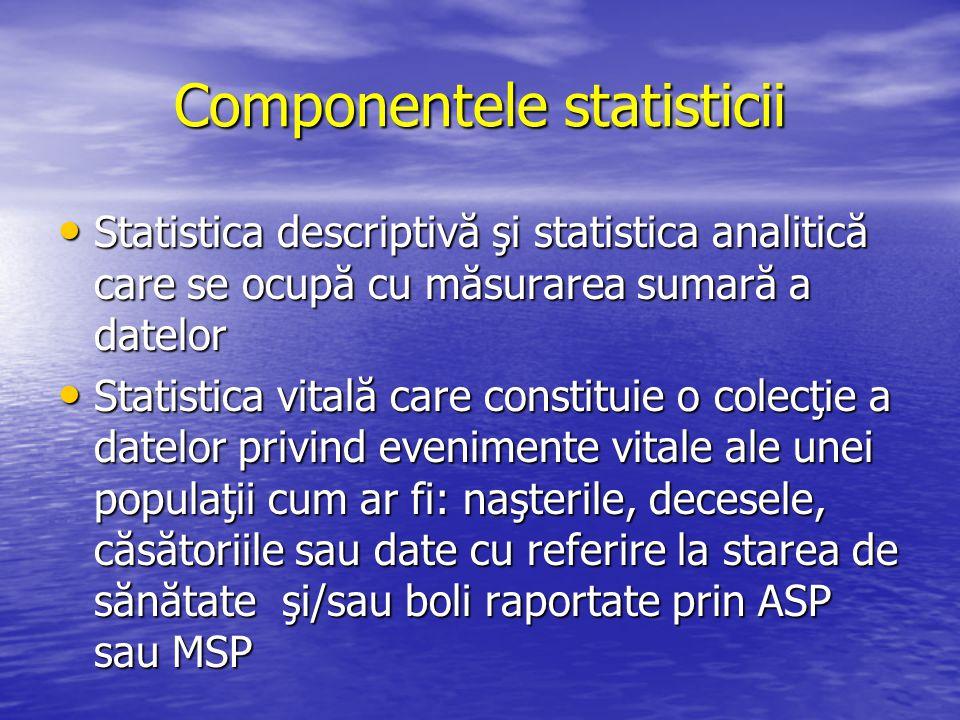 Componentele statisticii