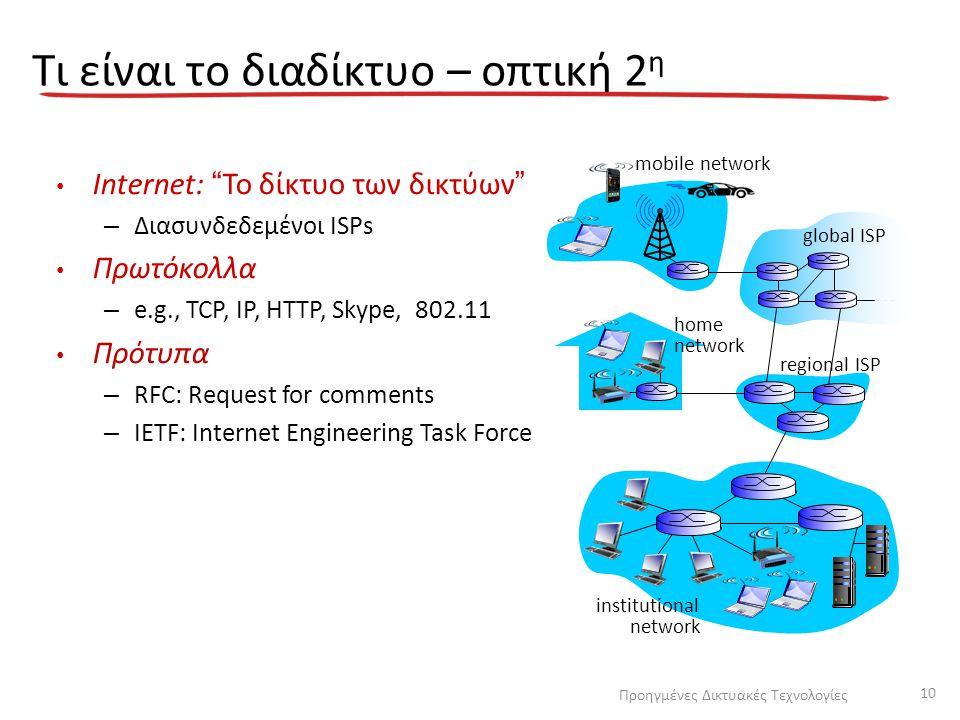 Προηγμένες Δικτυακές Τεχνολογίες