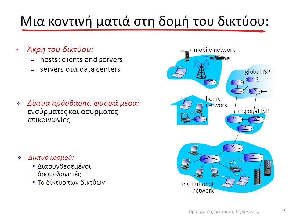 Μια κοντινή ματιά στη δομή του δικτύου: