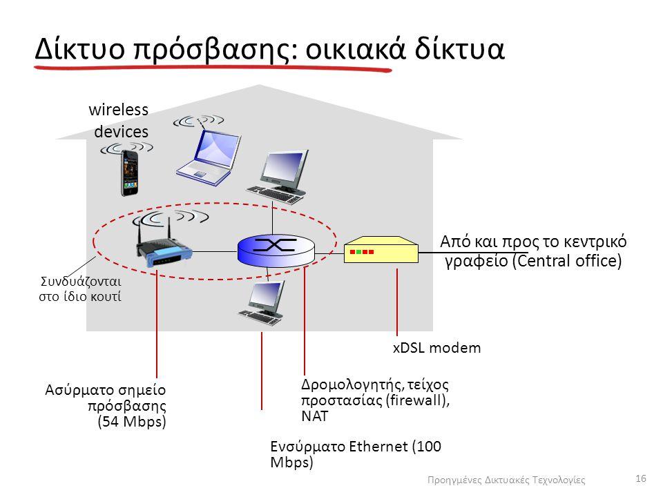 Δίκτυο πρόσβασης: οικιακά δίκτυα