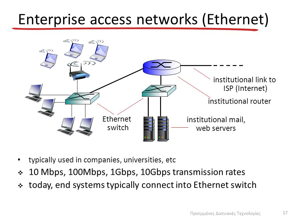 Enterprise access networks (Ethernet)