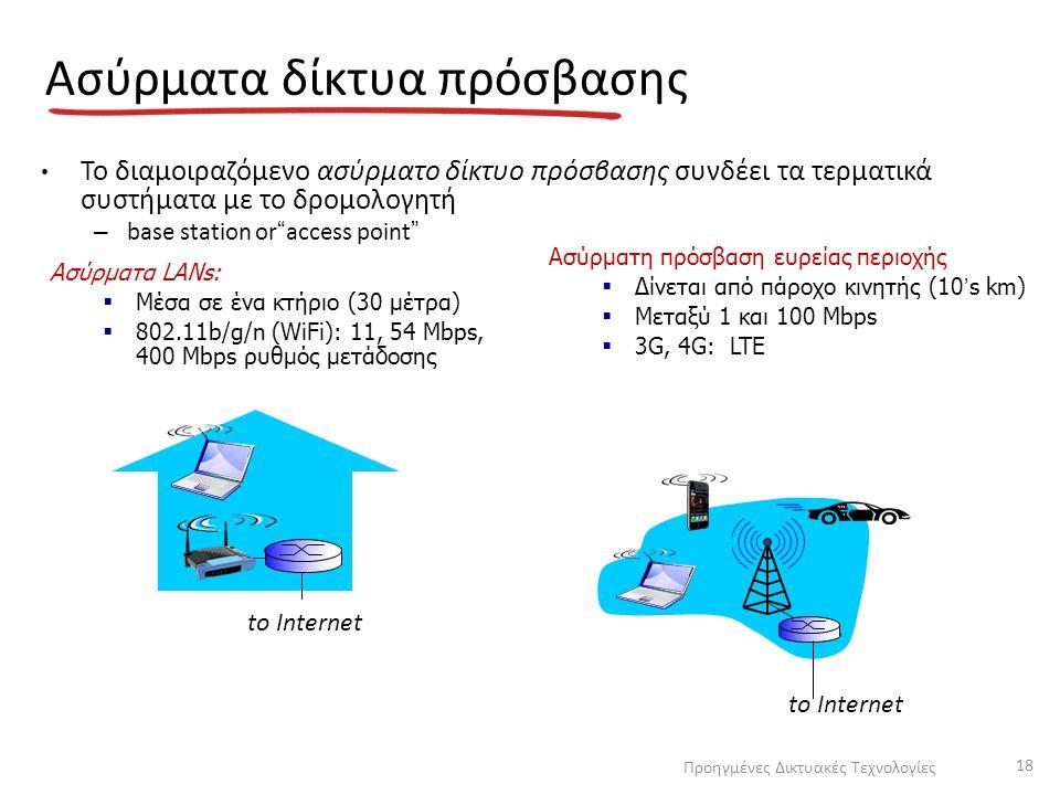 Ασύρματα δίκτυα πρόσβασης