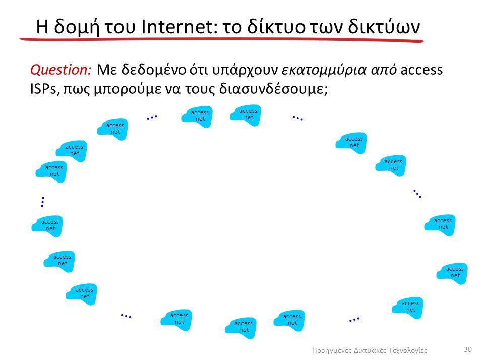 Η δομή του Internet: το δίκτυο των δικτύων